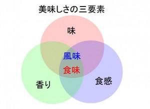humisyokumi